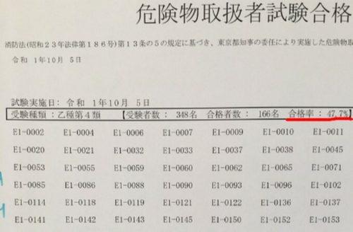 乙種4類の合格率について